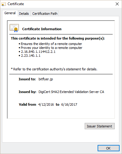 The overview of SSL server certificate